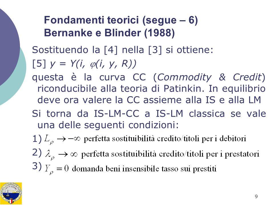 Fondamenti teorici (segue – 6) Bernanke e Blinder (1988)