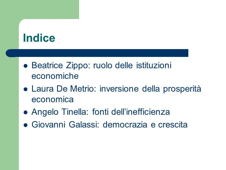 Indice Beatrice Zippo: ruolo delle istituzioni economiche