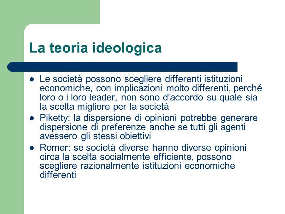 La teoria ideologica