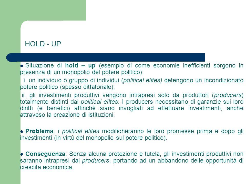 HOLD - UP Situazione di hold – up (esempio di come economie inefficienti sorgono in presenza di un monopolio del potere politico):