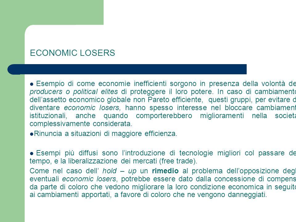 ECONOMIC LOSERS