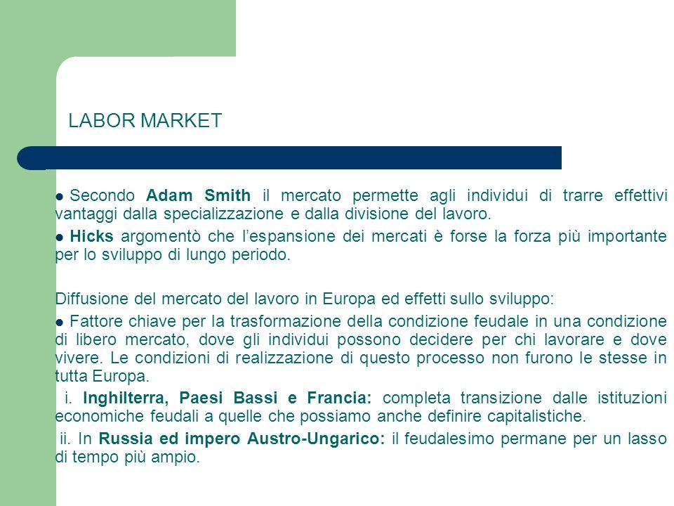 LABOR MARKET Secondo Adam Smith il mercato permette agli individui di trarre effettivi vantaggi dalla specializzazione e dalla divisione del lavoro.