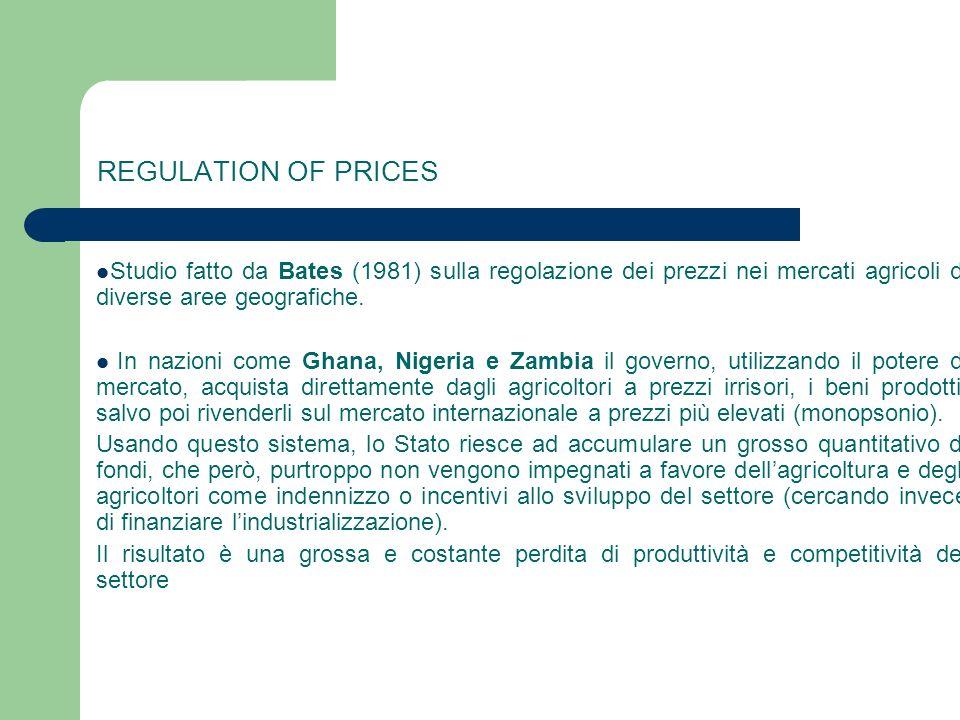 REGULATION OF PRICES Studio fatto da Bates (1981) sulla regolazione dei prezzi nei mercati agricoli di diverse aree geografiche.