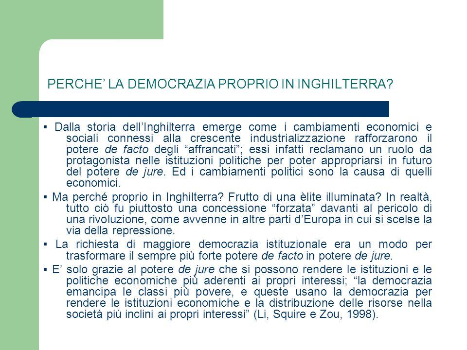 PERCHE' LA DEMOCRAZIA PROPRIO IN INGHILTERRA