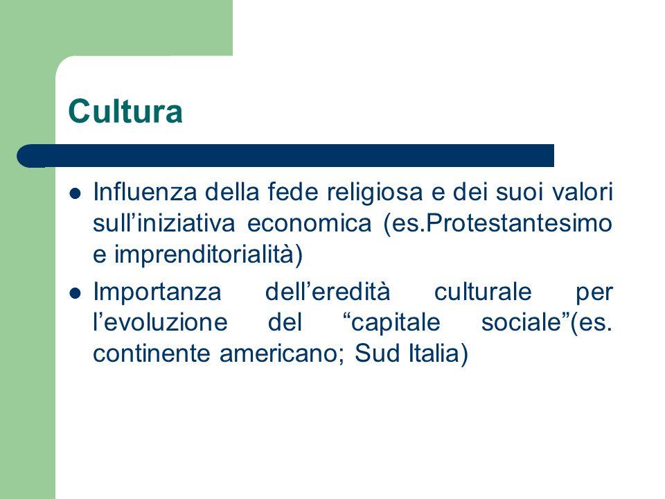 CulturaInfluenza della fede religiosa e dei suoi valori sull'iniziativa economica (es.Protestantesimo e imprenditorialità)