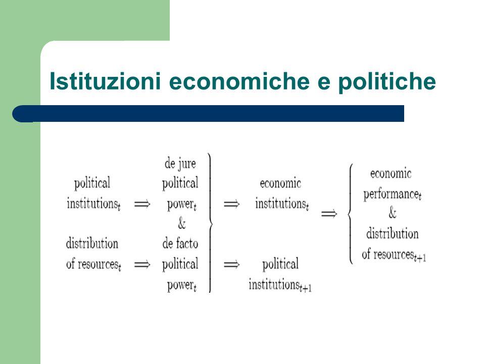 Istituzioni economiche e politiche