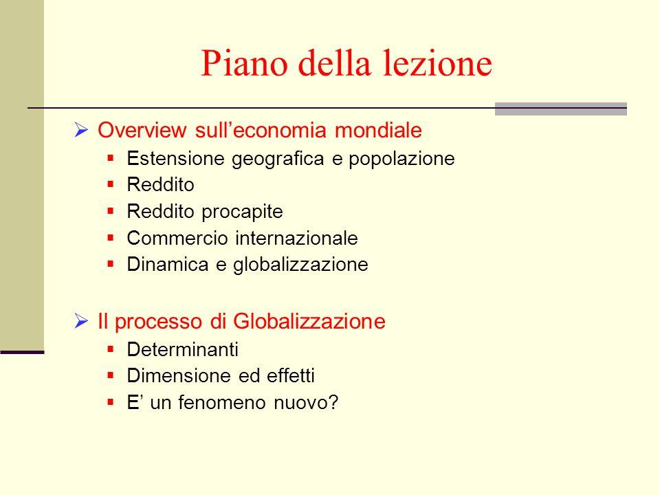 Piano della lezione Overview sull'economia mondiale