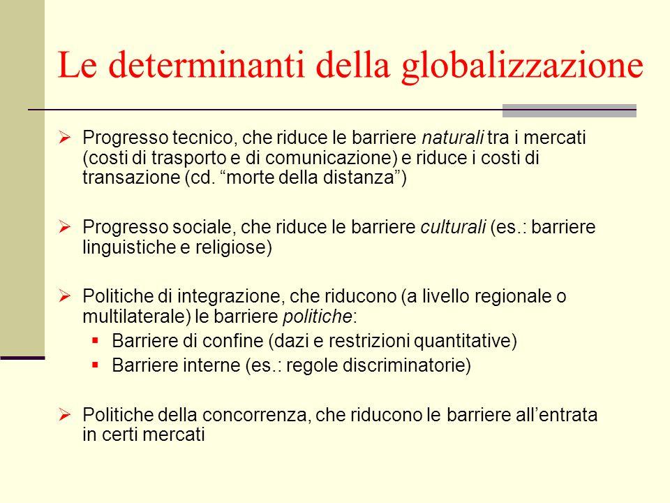 Le determinanti della globalizzazione