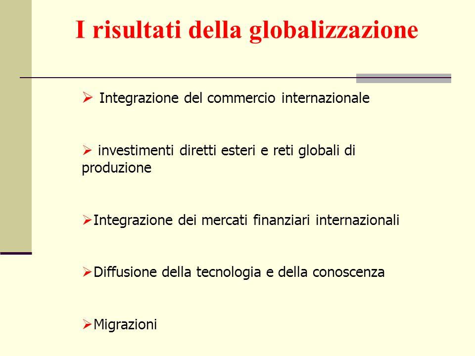 I risultati della globalizzazione