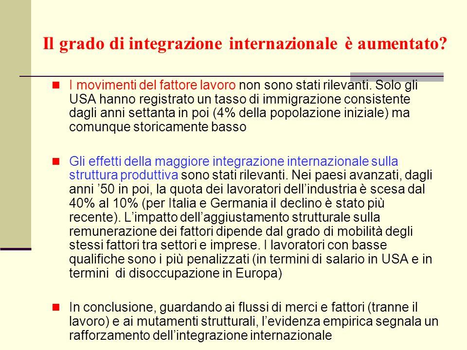 Il grado di integrazione internazionale è aumentato