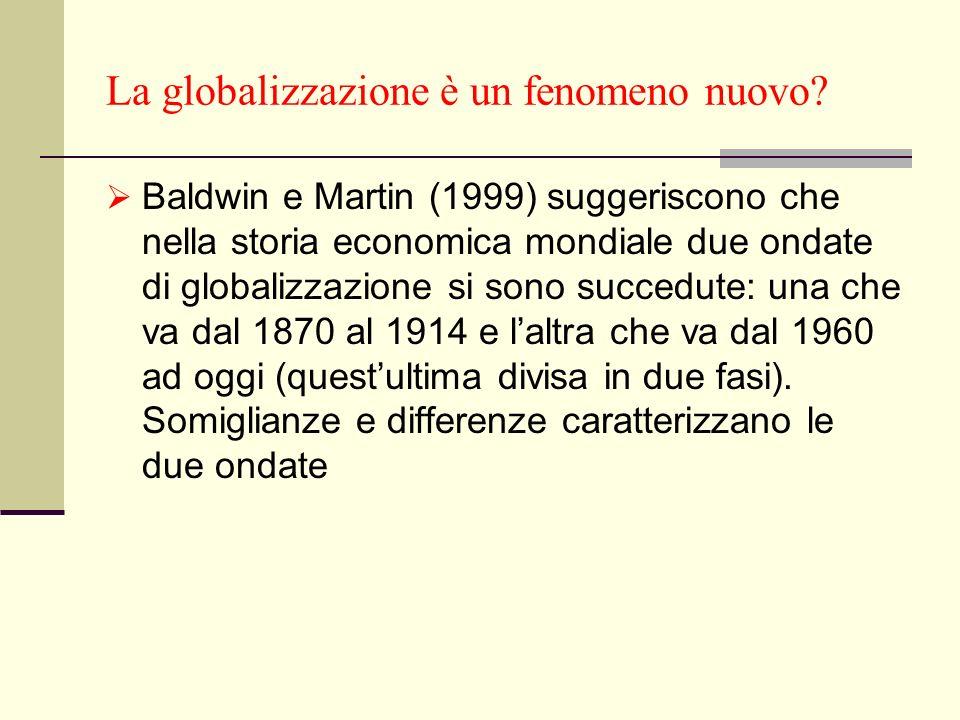 La globalizzazione è un fenomeno nuovo