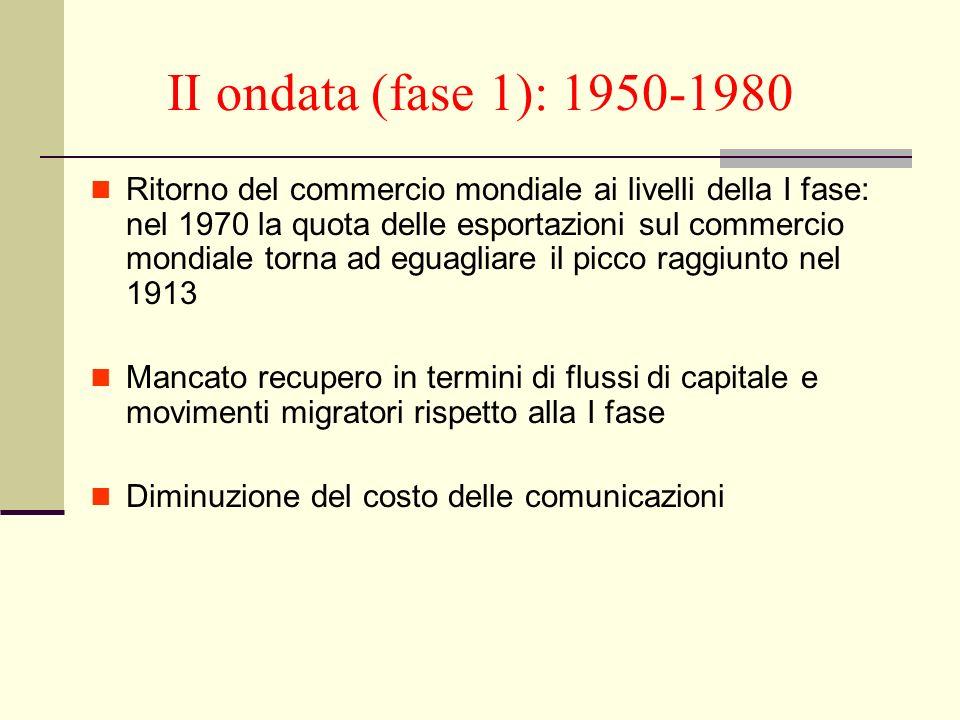 II ondata (fase 1): 1950-1980