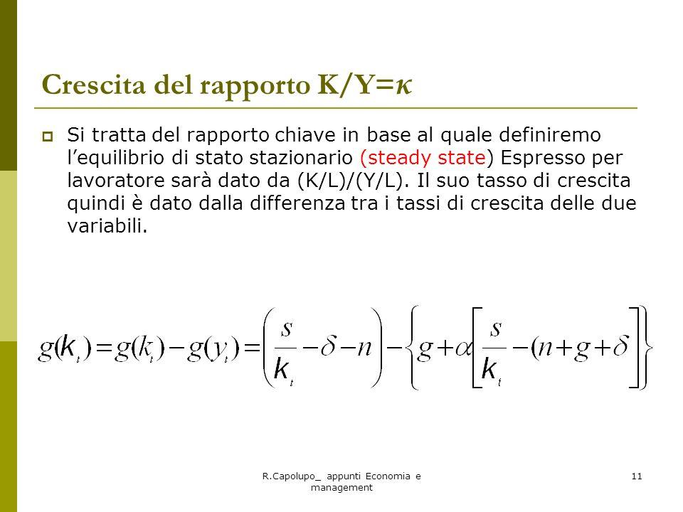 Crescita del rapporto K/Y=κ