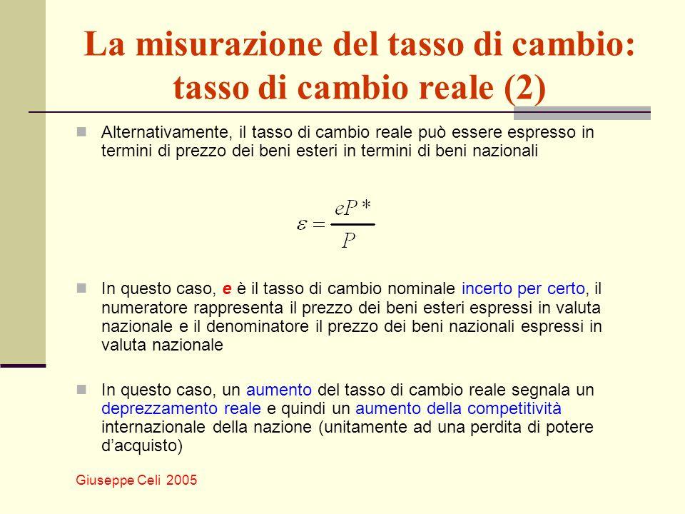 La misurazione del tasso di cambio: tasso di cambio reale (2)