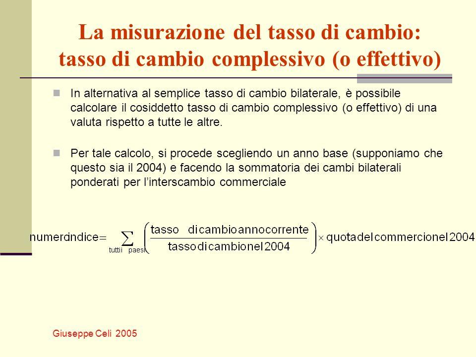 La misurazione del tasso di cambio: tasso di cambio complessivo (o effettivo)