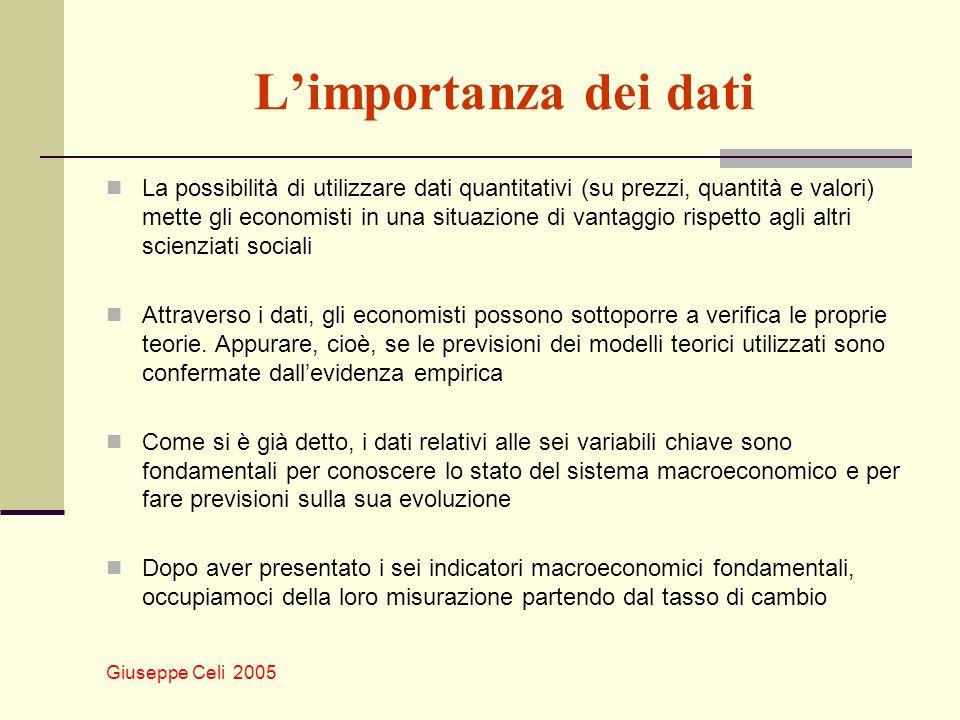 L'importanza dei dati