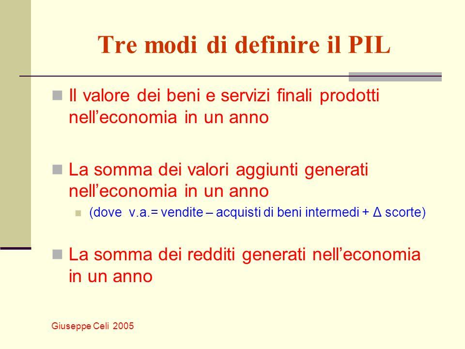 Tre modi di definire il PIL