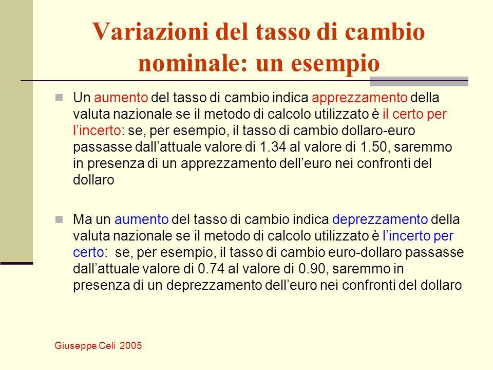 Variazioni del tasso di cambio nominale: un esempio