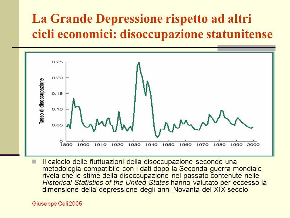 La Grande Depressione rispetto ad altri cicli economici: disoccupazione statunitense