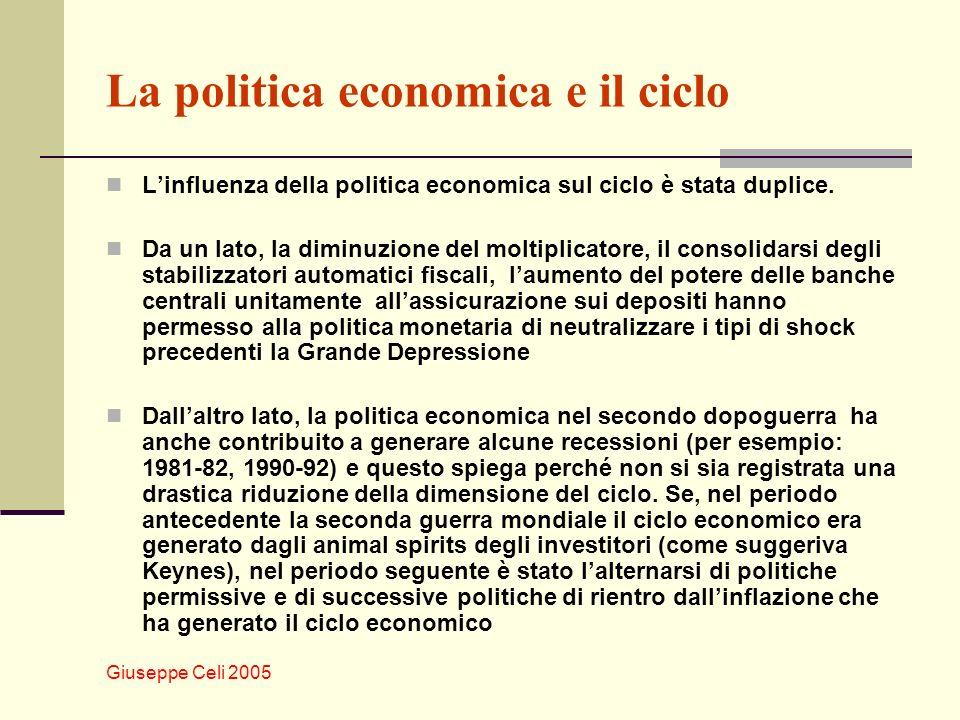 La politica economica e il ciclo