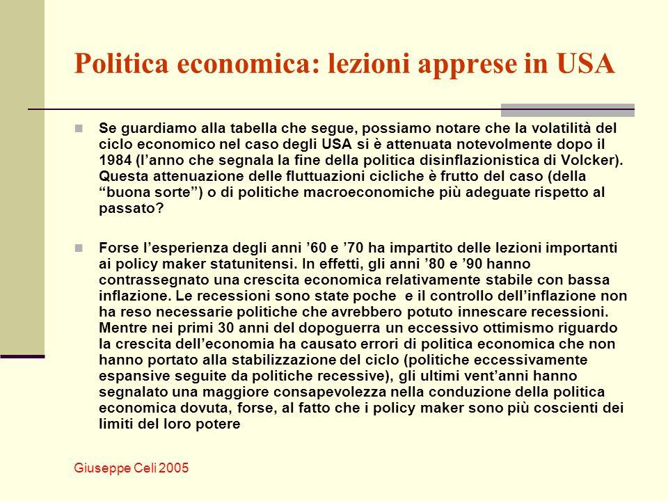 Politica economica: lezioni apprese in USA