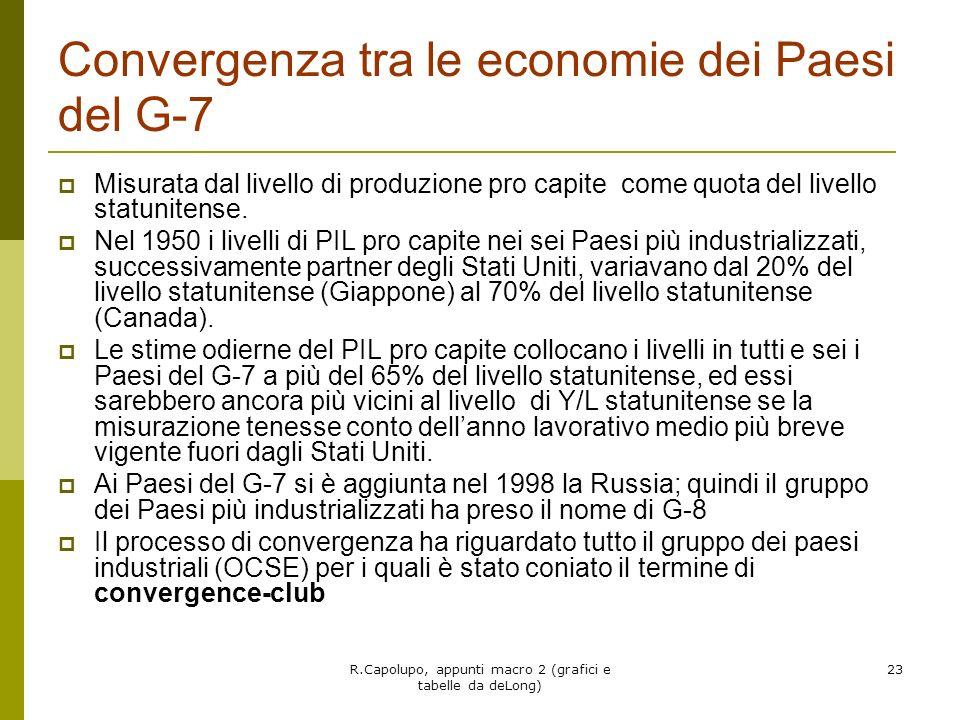 Convergenza tra le economie dei Paesi del G-7