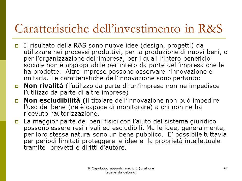 Caratteristiche dell'investimento in R&S