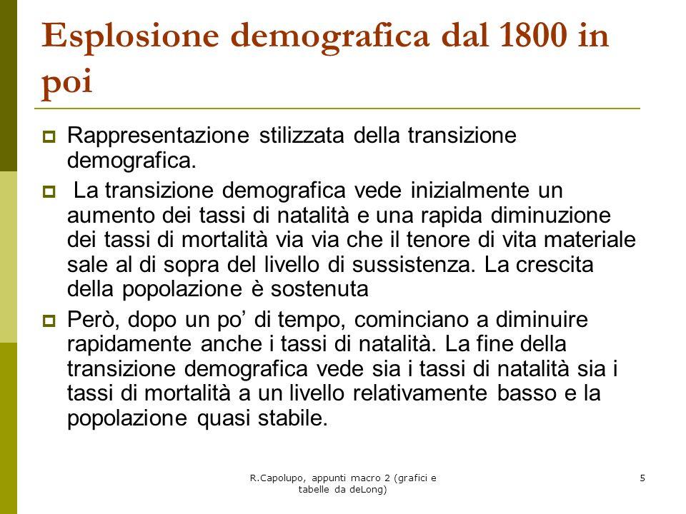 Esplosione demografica dal 1800 in poi