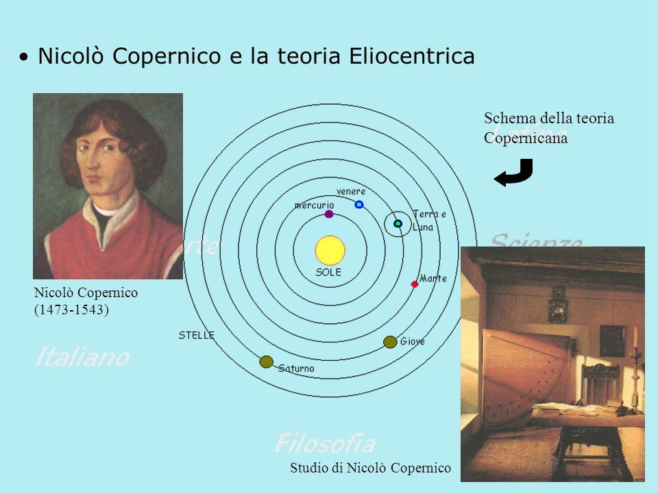 Nicolò Copernico e la teoria Eliocentrica