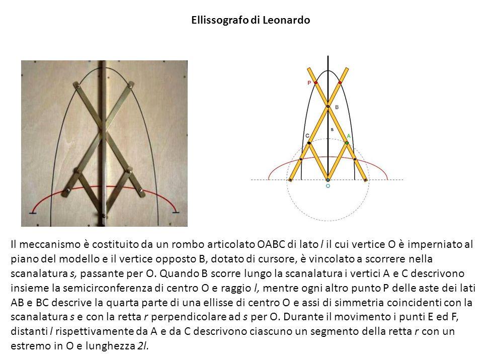Ellissografo di Leonardo