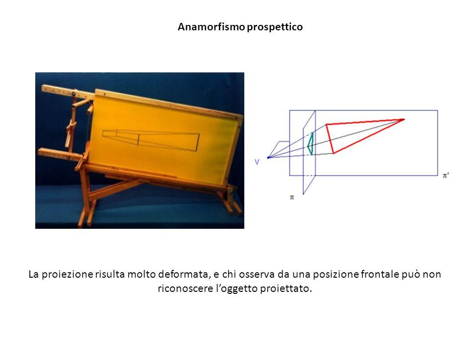 Anamorfismo prospettico