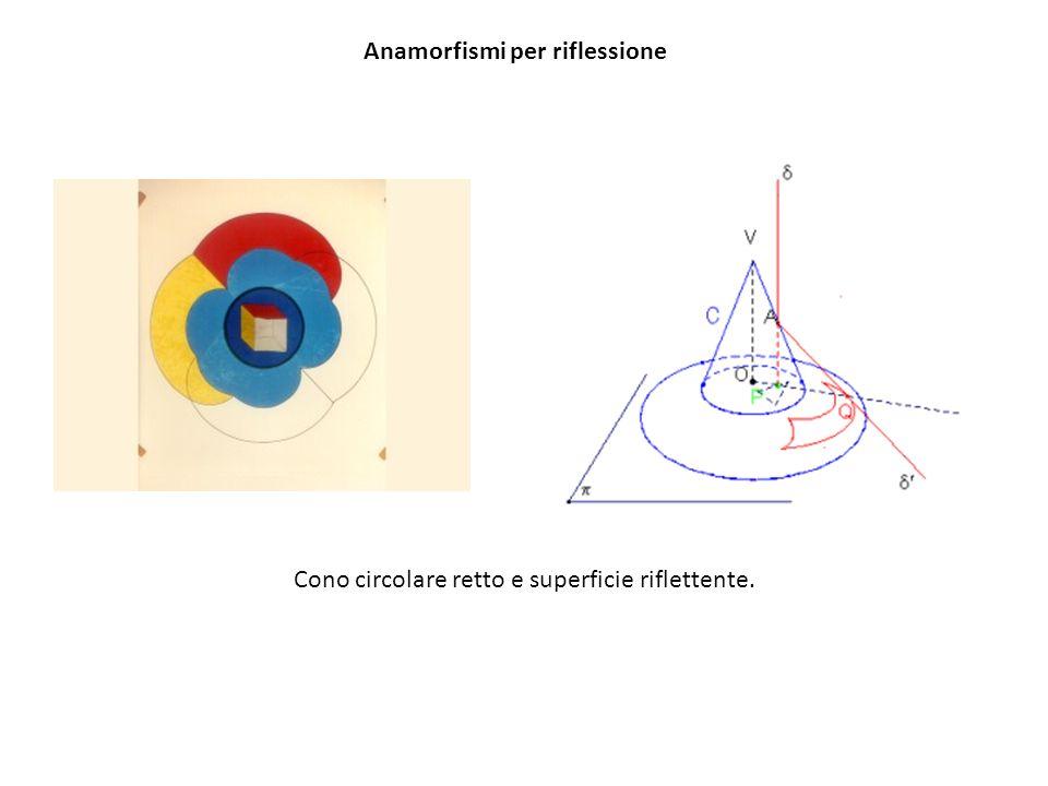 Anamorfismi per riflessione