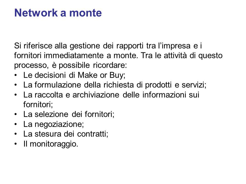 Network a monte