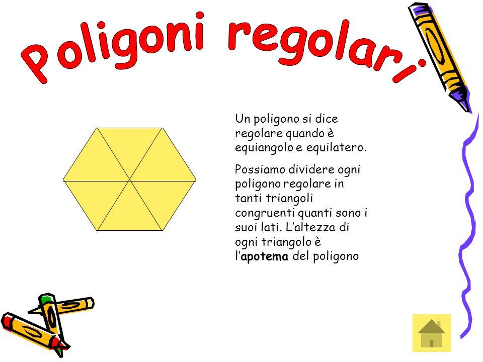 Poligoni regolari Un poligono si dice regolare quando è equiangolo e equilatero.