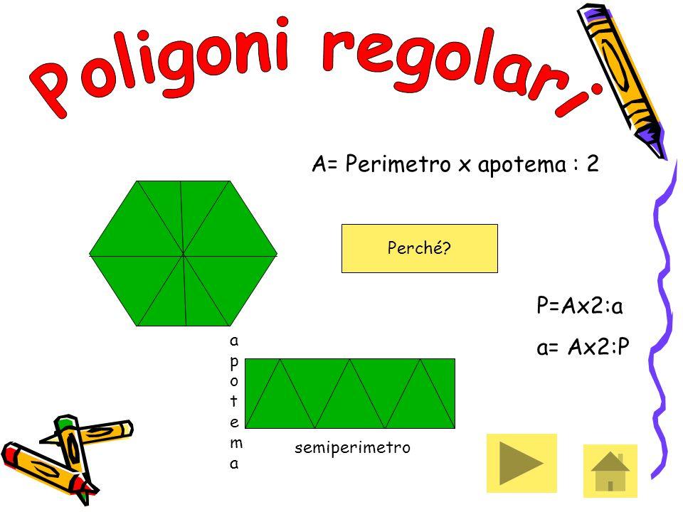 Poligoni regolari A= Perimetro x apotema : 2 P=Ax2:a a= Ax2:P Perché