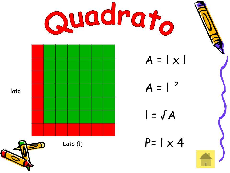 Quadrato A = l x l A = l ² l = √A P= l x 4 lato Lato (l)