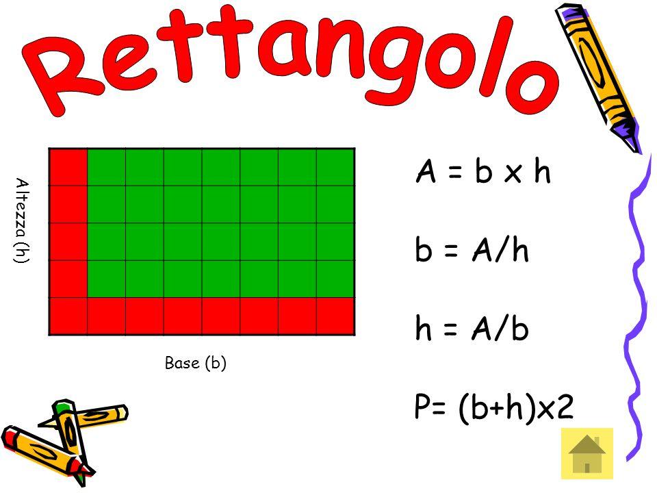 Rettangolo A = b x h b = A/h h = A/b P= (b+h)x2 Altezza (h) Base (b)