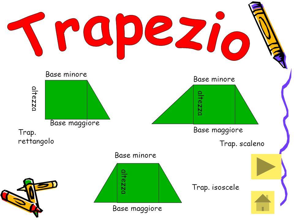 Trapezio Base minore Base minore altezza altezza Base maggiore