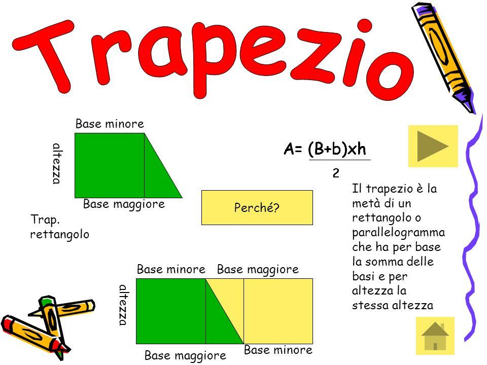 Trapezio A= (B+b)xh A= (B+b)xh A= (B+b)xh A= (B+b)xh Base minore