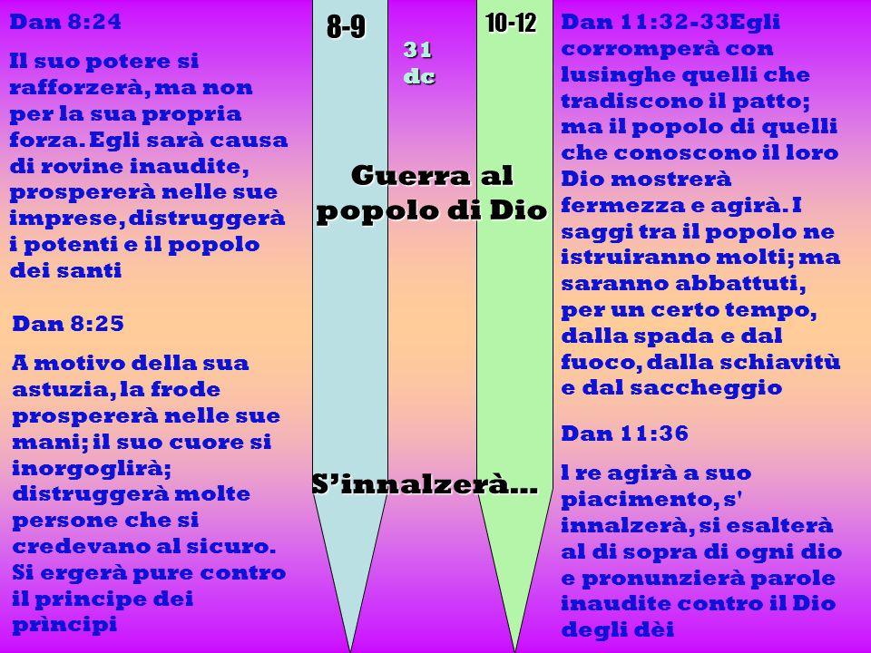8-9 Guerra al popolo di Dio S'innalzerà… 10-12 Dan 8:24