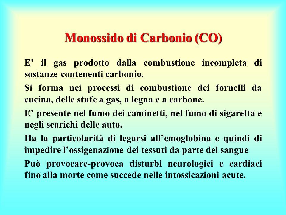 Monossido di Carbonio (CO)