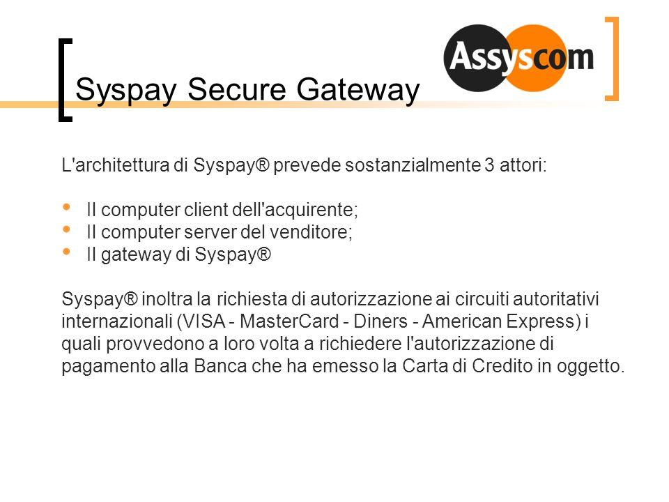 Syspay Secure Gateway L architettura di Syspay® prevede sostanzialmente 3 attori: Il computer client dell acquirente;
