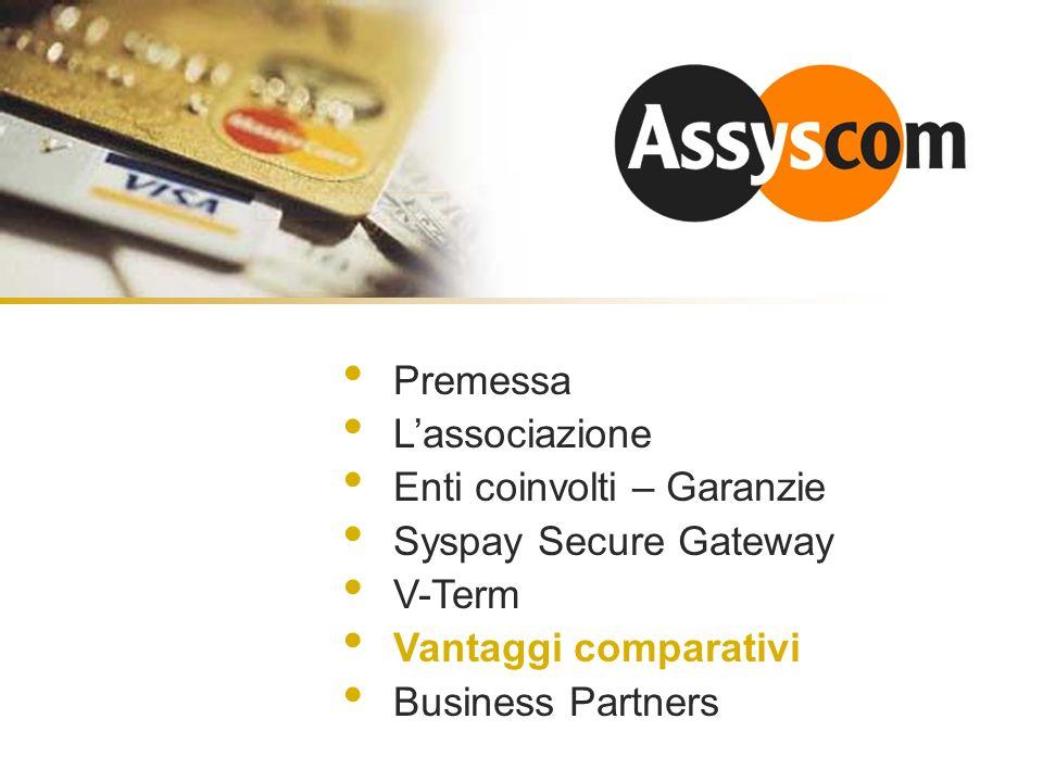 Premessa L'associazione. Enti coinvolti – Garanzie. Syspay Secure Gateway. V-Term. Vantaggi comparativi.