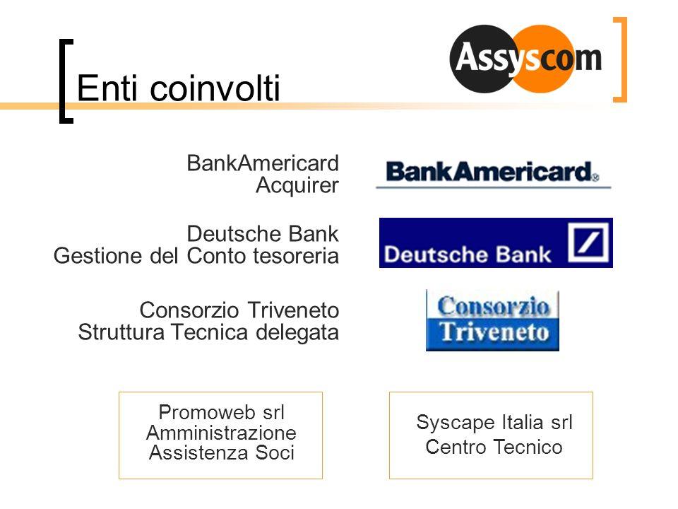 Enti coinvolti BankAmericard Acquirer
