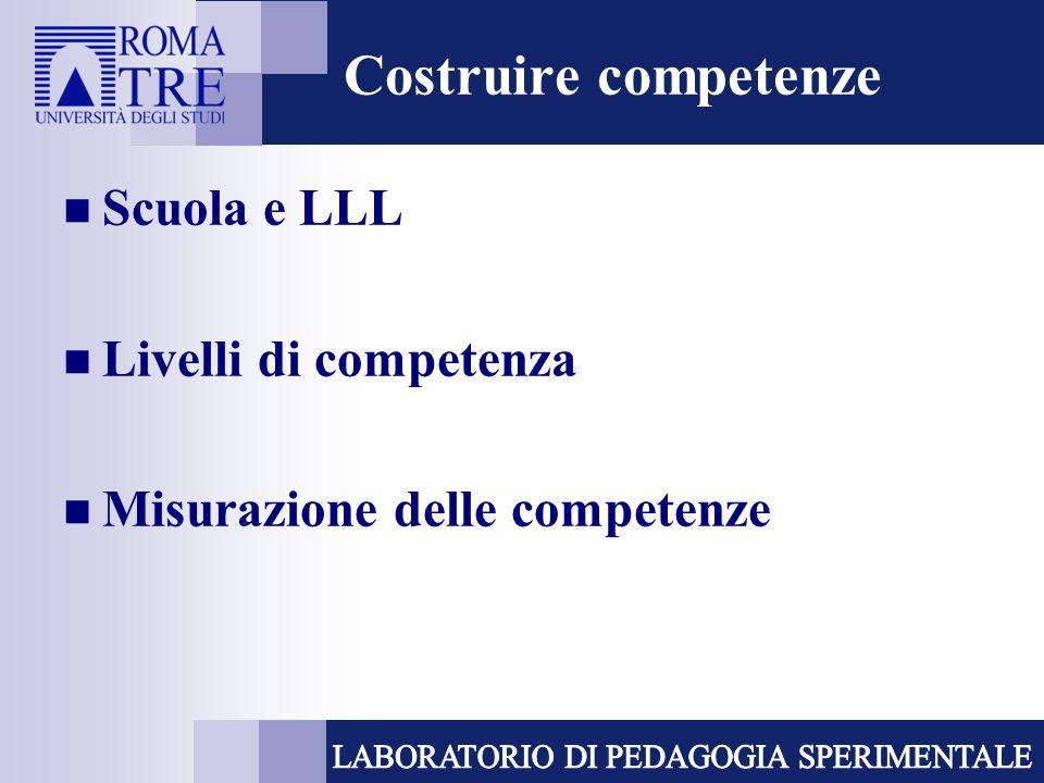 Costruire competenze Scuola e LLL Livelli di competenza