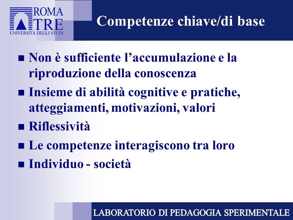 Competenze chiave/di base