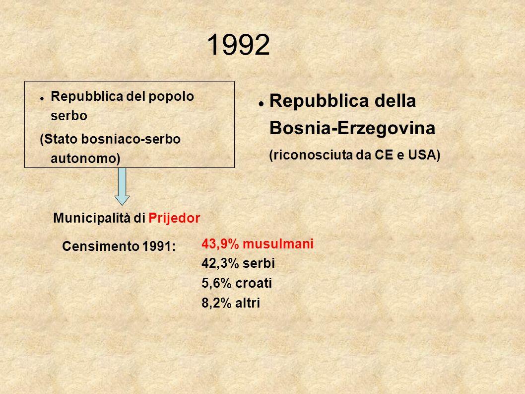 1992 Repubblica della Bosnia-Erzegovina Repubblica del popolo serbo