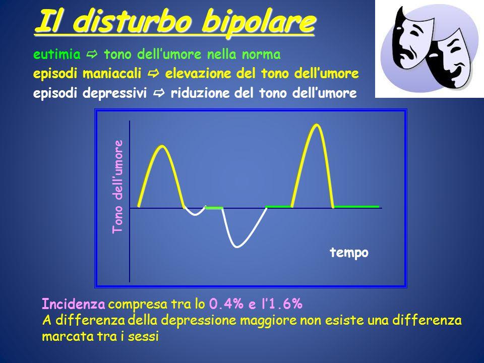 Il disturbo bipolare Tono dell'umore