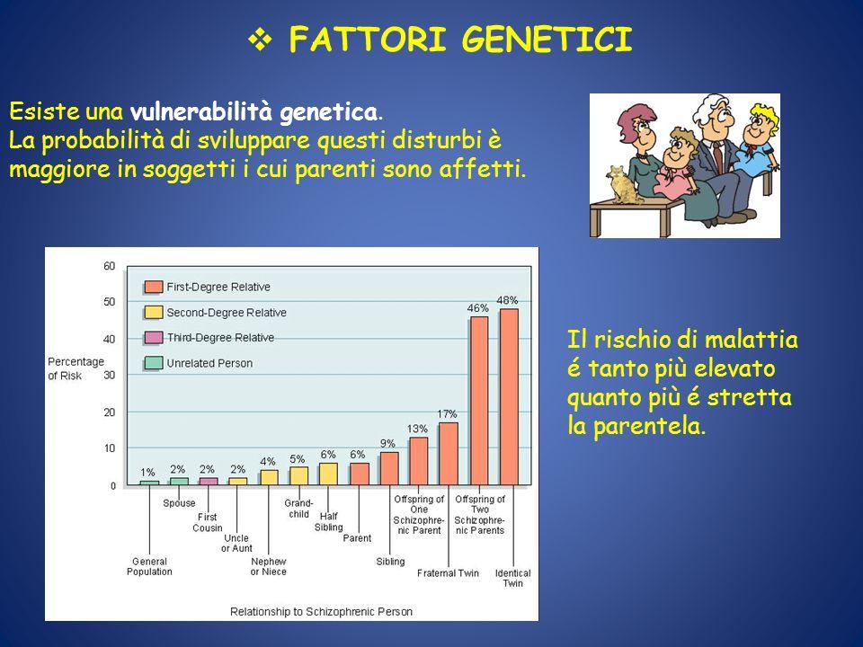 FATTORI GENETICI Esiste una vulnerabilità genetica.