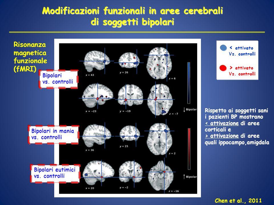 Modificazioni funzionali in aree cerebrali di soggetti bipolari